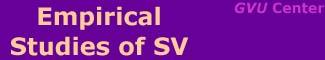Empirical Studies of SV