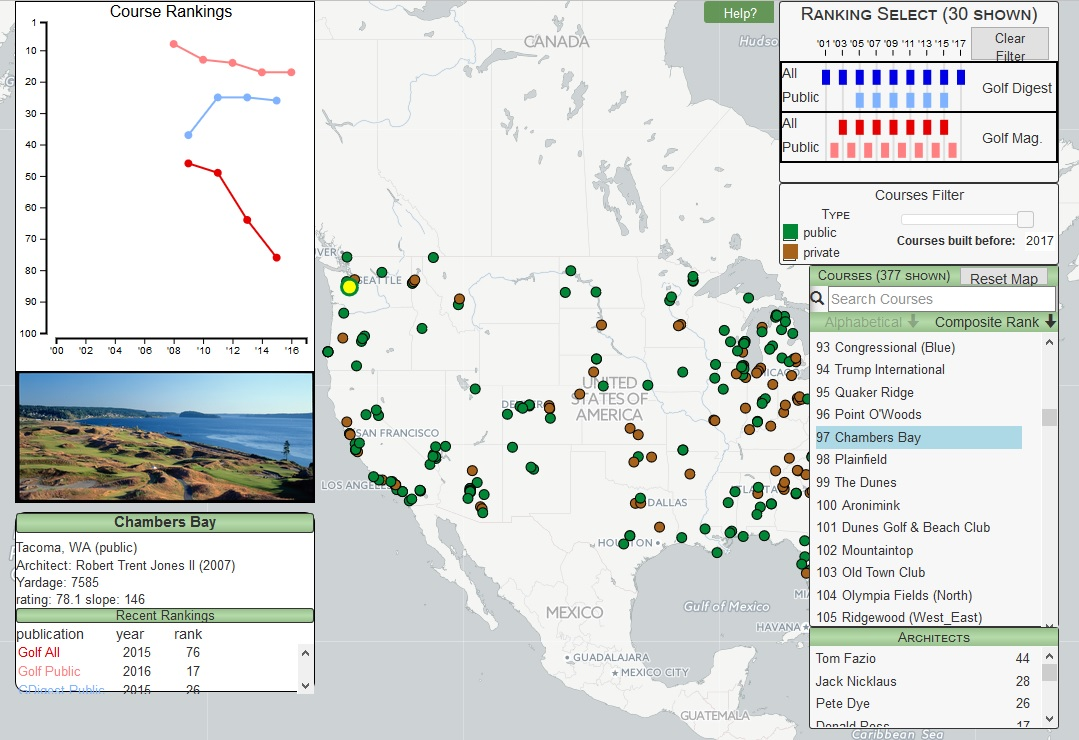 Top Golf Courses In The US - Us golf course map