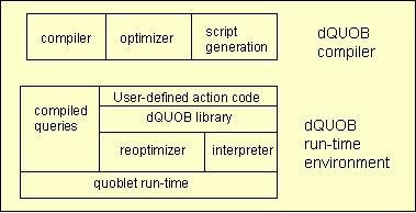 http://www.cc.gatech.edu/systems/projects/dQUOB/q3.jpg